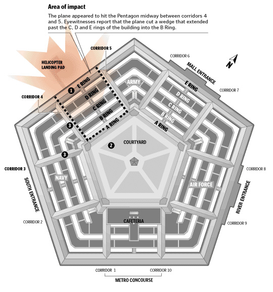 Pentagon Cabin Plans: From The 9-11 Attacks To Energy Security In The US